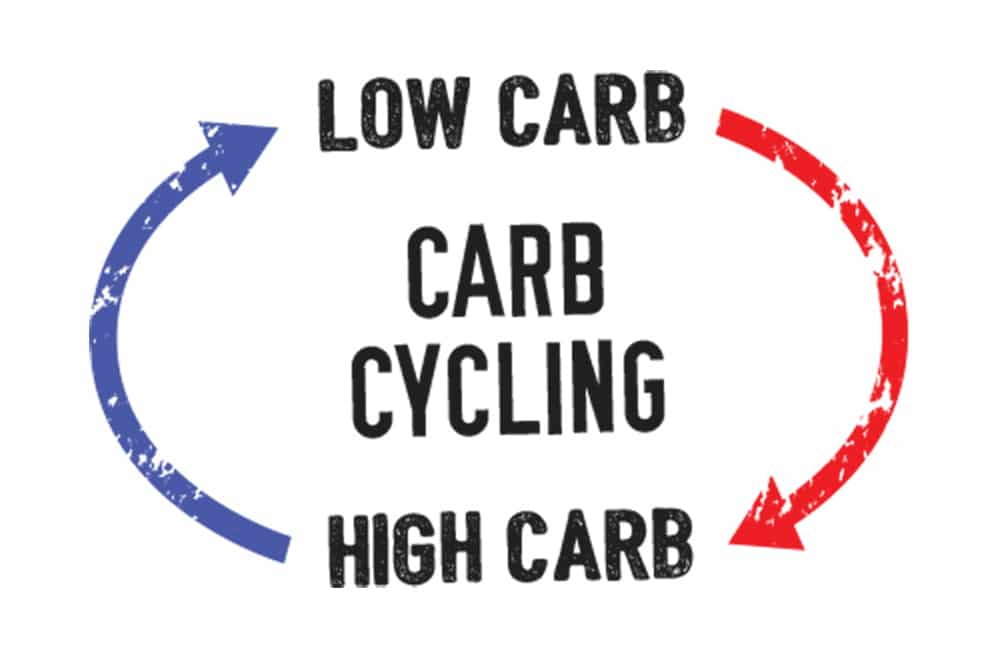Carb Cycling - The Ultimate Magic Diet?