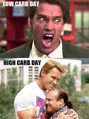 Low Carb vs High Carb Days